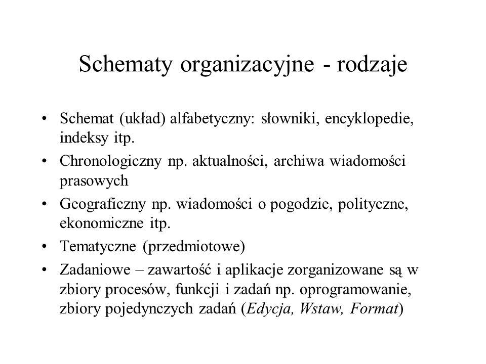 Systemy organizacyjne Systemy organizacyjne składają się ze schematów organizacyjnych i struktur organizacyjnych Schemat organizacyjny określa wspólne cechy obiektów stanowiących zawartość serwisu informacyjnego i wpływa na ich logiczne grupowanie (determinuje skład, liczbę i układ grup) Struktura organizacyjna definiuje typy relacji między grupami.