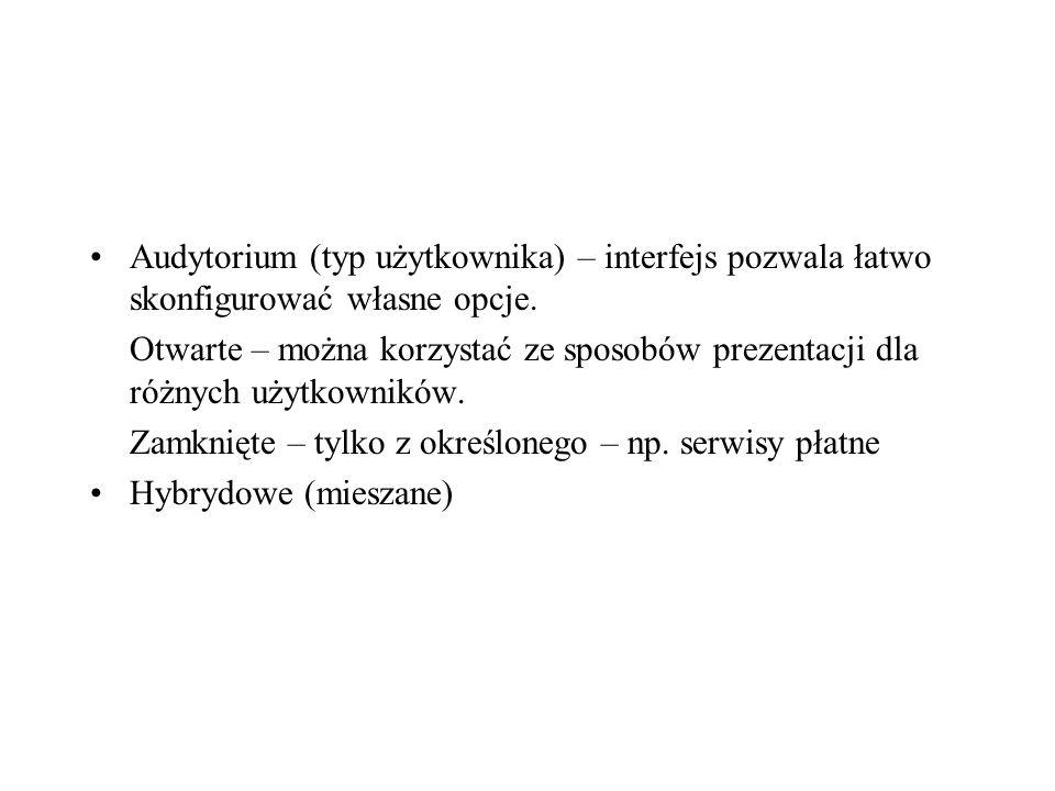 Schematy organizacyjne - rodzaje Schemat (układ) alfabetyczny: słowniki, encyklopedie, indeksy itp.
