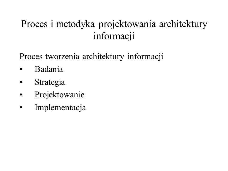 Ontologie informatyczne Ontologia jest rodzajem opisu pojęć i relacji, które mają być rozpoznawalne dla programów komputerowych.