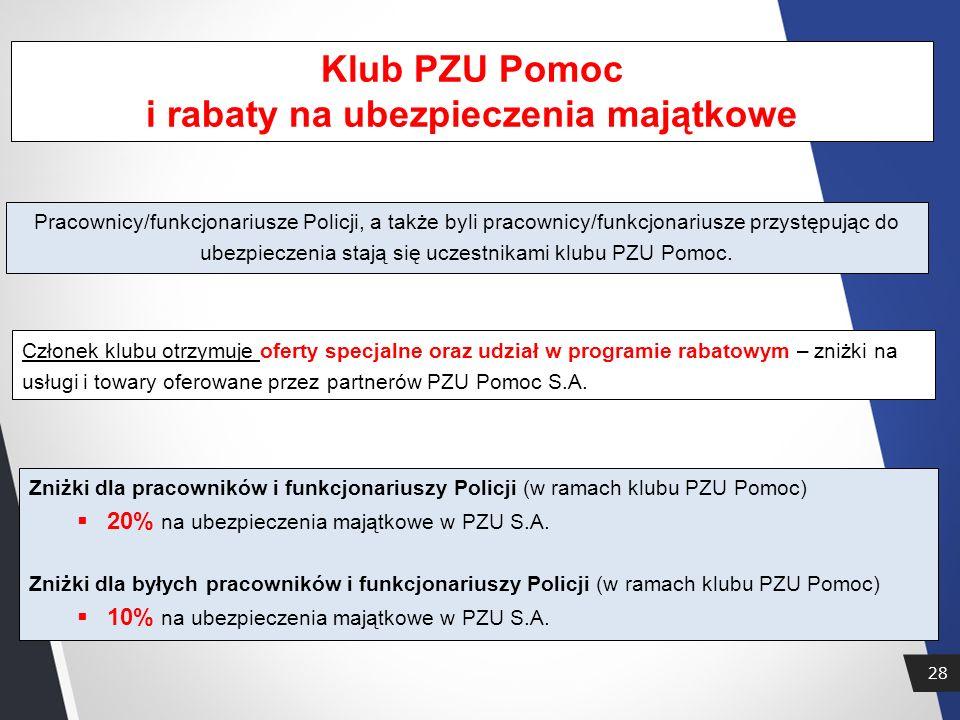 28 Klub PZU Pomoc i rabaty na ubezpieczenia majątkowe Pracownicy/funkcjonariusze Policji, a także byli pracownicy/funkcjonariusze przystępując do ubezpieczenia stają się uczestnikami klubu PZU Pomoc.