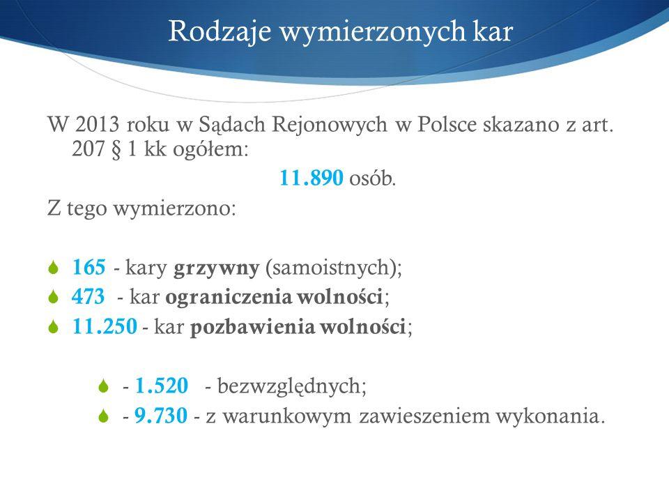 W 2013 roku w S ą dach Rejonowych w Polsce skazano z art.