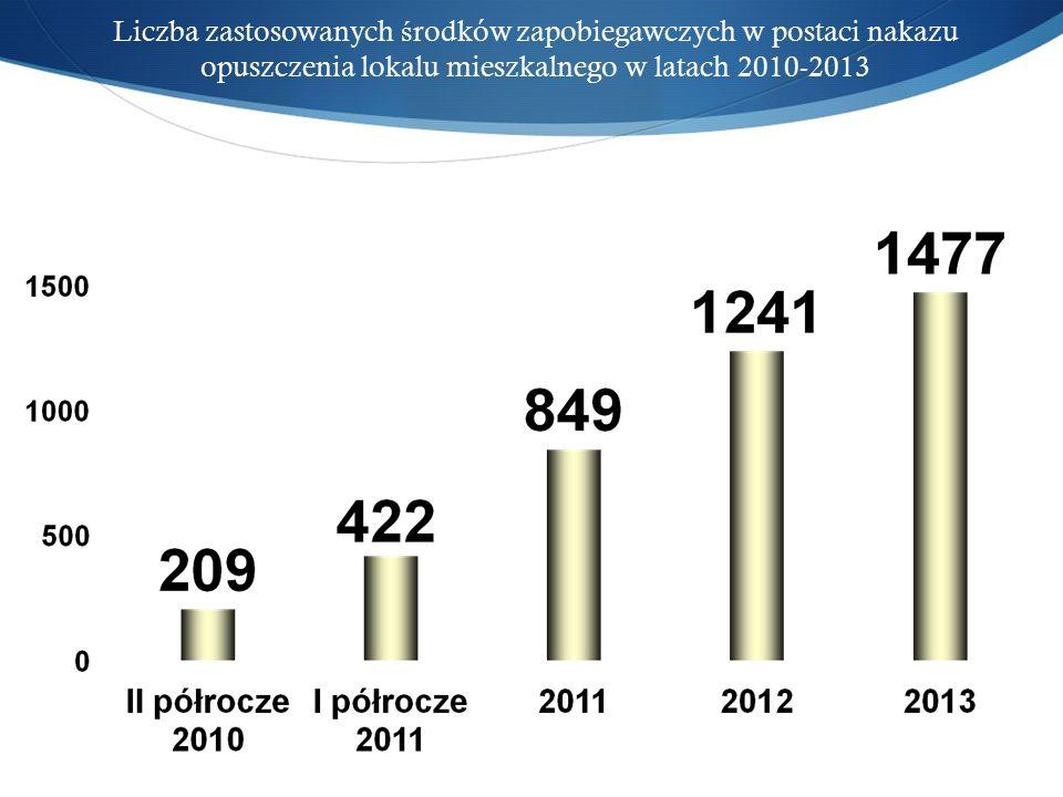 Liczba zastosowanych ś rodków zapobiegawczych w postaci nakazu opuszczenia lokalu mieszkalnego w latach 2010-2013