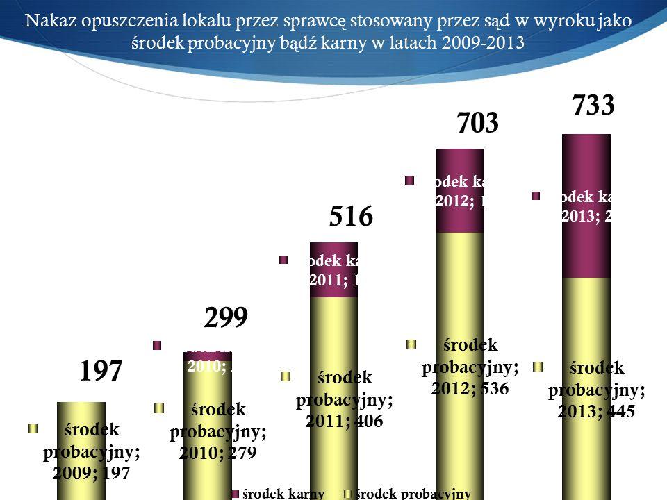 Nakaz opuszczenia lokalu przez sprawc ę stosowany przez s ą d w wyroku jako ś rodek probacyjny b ą d ź karny w latach 2009-2013