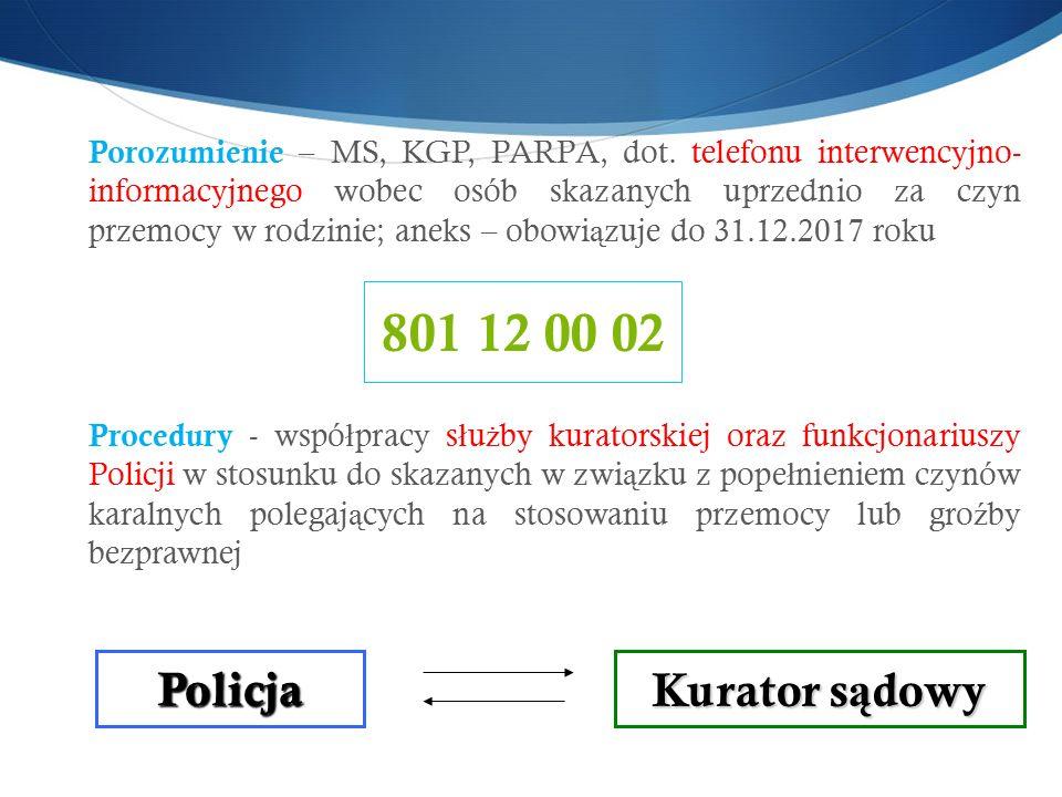 Porozumienie – MS, KGP, PARPA, dot.