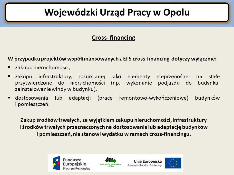 Wojewódzki Urząd Pracy w Opolu Cross- financing W przypadku projektów współfinansowanych z EFS cross-financing dotyczy wyłącznie:  zakupu nieruchomości,  zakupu infrastruktury, rozumianej jako elementy nieprzenośne, na stałe przytwierdzone do nieruchomości (np.