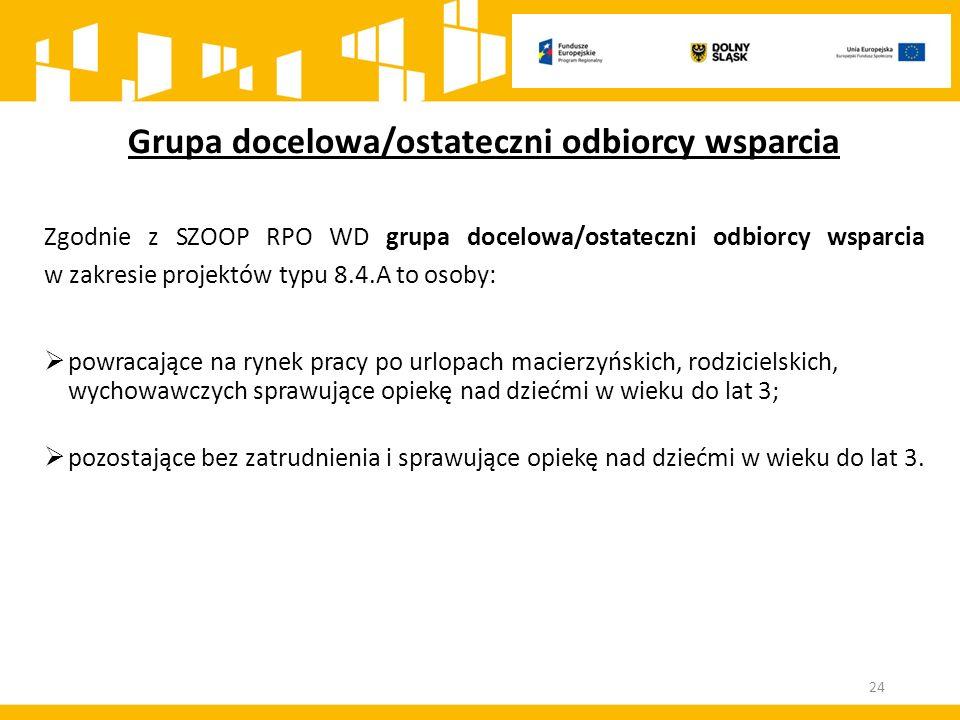 Grupa docelowa/ostateczni odbiorcy wsparcia Zgodnie z SZOOP RPO WD grupa docelowa/ostateczni odbiorcy wsparcia w zakresie projektów typu 8.4.A to osob