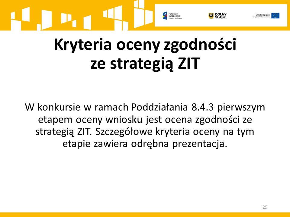 Kryteria oceny zgodności ze strategią ZIT W konkursie w ramach Poddziałania 8.4.3 pierwszym etapem oceny wniosku jest ocena zgodności ze strategią ZIT