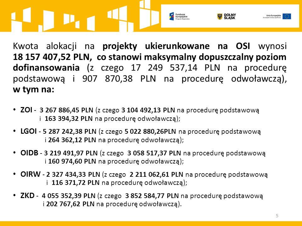 Kwota alokacji na projekty ukierunkowane na OSI wynosi 18 157 407,52 PLN, co stanowi maksymalny dopuszczalny poziom dofinansowania (z czego 17 249 537