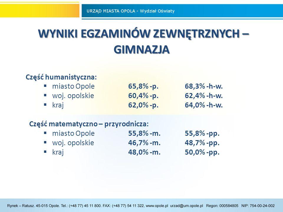 WYNIKI EGZAMINÓW ZEWNĘTRZNYCH – GIMNAZJA WYNIKI EGZAMINÓW ZEWNĘTRZNYCH – GIMNAZJA Część humanistyczna:  miasto Opole 65,8% -p.