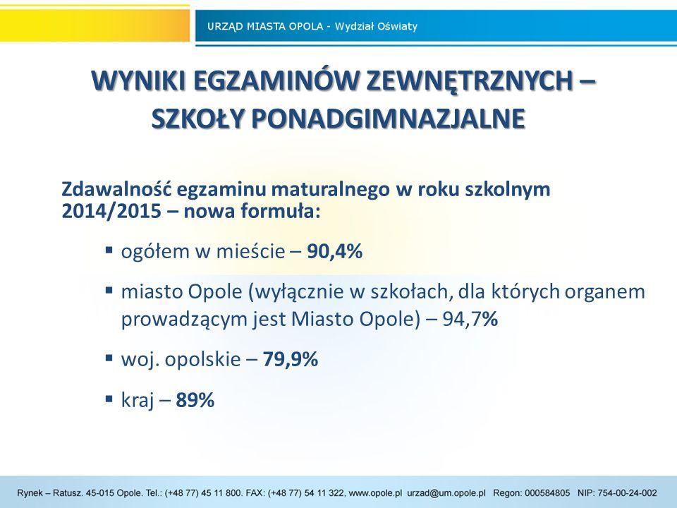 WYNIKI EGZAMINÓW ZEWNĘTRZNYCH – SZKOŁY PONADGIMNAZJALNE WYNIKI EGZAMINÓW ZEWNĘTRZNYCH – SZKOŁY PONADGIMNAZJALNE Zdawalność egzaminu maturalnego w roku szkolnym 2014/2015 – nowa formuła:  ogółem w mieście – 90,4%  miasto Opole (wyłącznie w szkołach, dla których organem prowadzącym jest Miasto Opole) – 94,7%  woj.