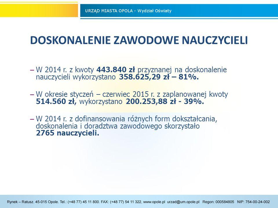 DOSKONALENIE ZAWODOWE NAUCZYCIELI – W 2014 r.