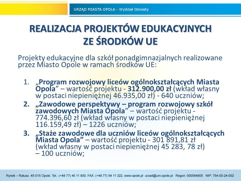 """REALIZACJA PROJEKTÓW EDUKACYJNYCH ZE ŚRODKÓW UE REALIZACJA PROJEKTÓW EDUKACYJNYCH ZE ŚRODKÓW UE Projekty edukacyjne dla szkół ponadgimnazjalnych realizowane przez Miasto Opole w ramach środków UE: 1.""""Program rozwojowy liceów ogólnokształcących Miasta Opola – wartość projektu - 312.900,00 zł (wkład własny w postaci niepieniężnej 46.935,00 zł) - 640 uczniów; 2.""""Zawodowe perspektywy – program rozwojowy szkół zawodowych Miasta Opola – wartość projektu - 774.396,60 zł (wkład własny w postaci niepieniężnej 116.159,49 zł) – 1226 uczniów; 3.""""Staże zawodowe dla uczniów liceów ogólnokształcących Miasta Opola – wartość projektu - 301 891,81 zł (wkład własny w postaci niepieniężnej 45 283, 78 zł) – 100 uczniów;"""