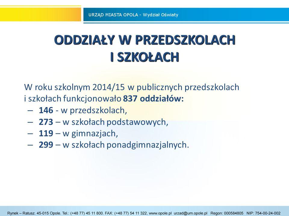 BUDŻET OŚWIATY BUDŻET OŚWIATY Budżet oświaty na 2014 r.