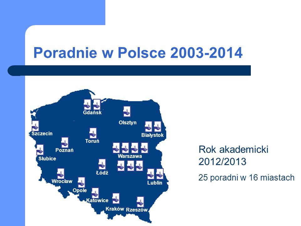 Rok akademicki 2012/2013 25 poradni w 16 miastach Białystok Warszawa Lublin Rzeszów Kraków Katowice Opole Wrocław Łódź Poznań Toruń Gdańsk Szczecin Słubice Olsztyn Poradnie w Polsce 2003-2014