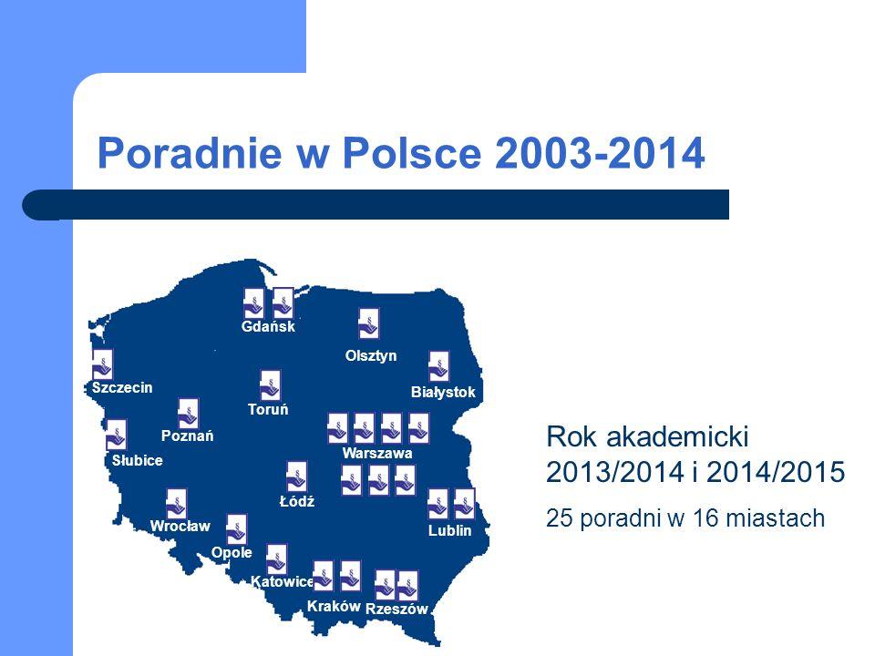 Rok akademicki 2013/2014 i 2014/2015 25 poradni w 16 miastach Białystok Warszawa Lublin Rzeszów Kraków Katowice Opole Wrocław Łódź Poznań Toruń Gdańsk Szczecin Słubice Olsztyn Poradnie w Polsce 2003-2014