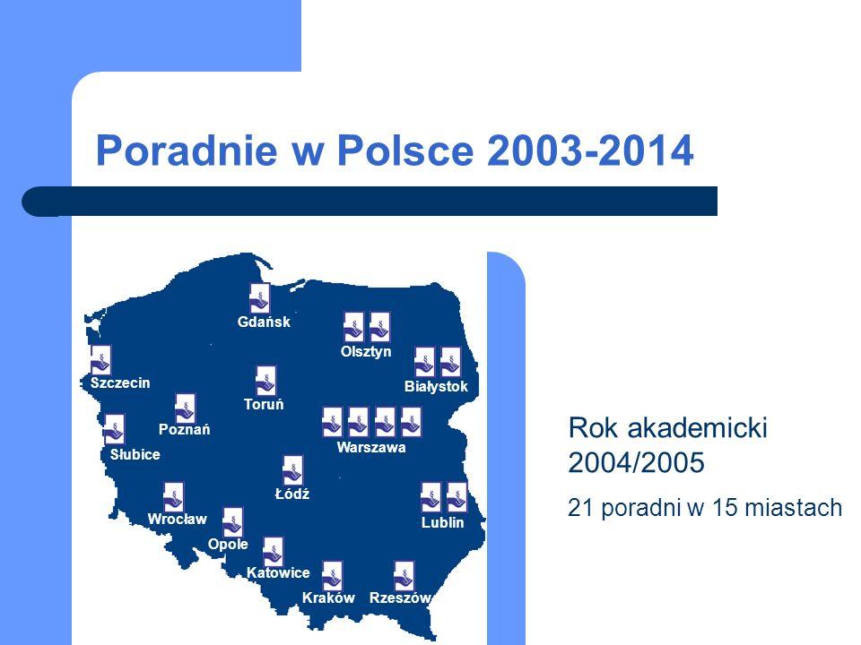 Rok akademicki 2004/2005 21 poradni w 15 miastach Białystok Warszawa Lublin RzeszówKraków Katowice Opole Wrocław Łódź Poznań Toruń Gdańsk Szczecin Słubice Olsztyn Poradnie w Polsce 2003-2014