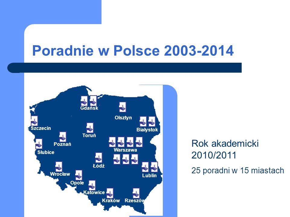 Rok akademicki 2010/2011 25 poradni w 15 miastach Białystok Warszawa Lublin RzeszówKraków Katowice Opole Wrocław Łódź Poznań Toruń Gdańsk Szczecin Słubice Olsztyn Poradnie w Polsce 2003-2014