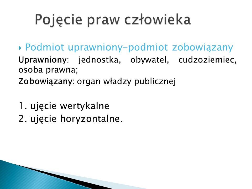  Podmiot uprawniony-podmiot zobowiązany Uprawniony: jednostka, obywatel, cudzoziemiec, osoba prawna; Zobowiązany: organ władzy publicznej 1.