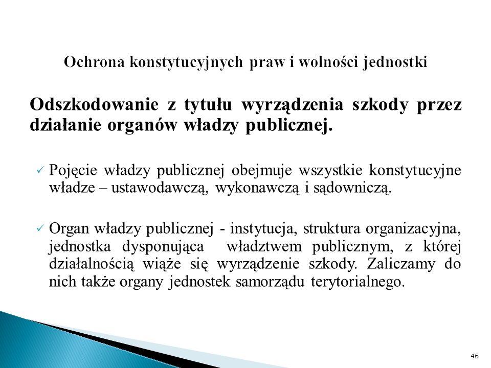 Odszkodowanie z tytułu wyrządzenia szkody przez działanie organów władzy publicznej.