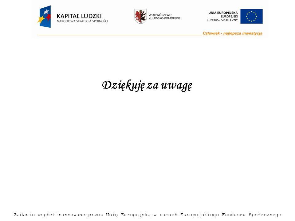 Dziękuję za uwagę Zadanie współfinansowane przez Unię Europejską w ramach Europejskiego Funduszu Społecznego