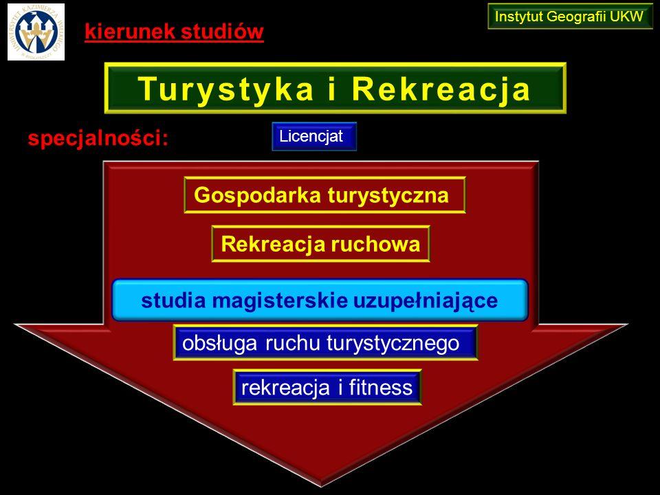 specjalności: Licencjat Gospodarka turystyczna Rekreacja ruchowa obsługa ruchu turystycznego Turystyka i Rekreacja rekreacja i fitness studia magister