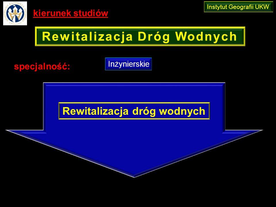kierunek studiów specjalność: Inżynierskie Rewitalizacja dróg wodnych Rewitalizacja Dróg Wodnych Instytut Geografii UKW
