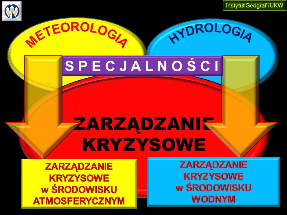 ZARZĄDZANIE KRYZYSOWE S P E C J A L N O Ś C I Instytut Geografii UKW