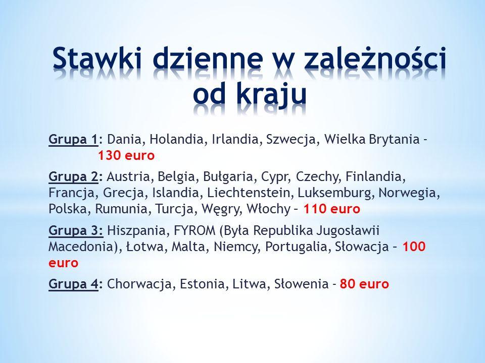 Grupa 1: Dania, Holandia, Irlandia, Szwecja, Wielka Brytania - 130 euro Grupa 2: Austria, Belgia, Bułgaria, Cypr, Czechy, Finlandia, Francja, Grecja, Islandia, Liechtenstein, Luksemburg, Norwegia, Polska, Rumunia, Turcja, Węgry, Włochy – 110 euro Grupa 3: Hiszpania, FYROM (Była Republika Jugosławii Macedonia), Łotwa, Malta, Niemcy, Portugalia, Słowacja – 100 euro Grupa 4: Chorwacja, Estonia, Litwa, Słowenia -80 euro