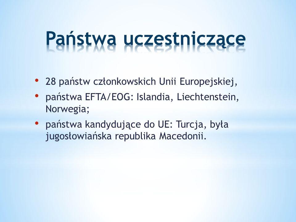 Postępowanie kwalifikacyjne przeprowadzi Komisja w składzie: Prorektor ds.