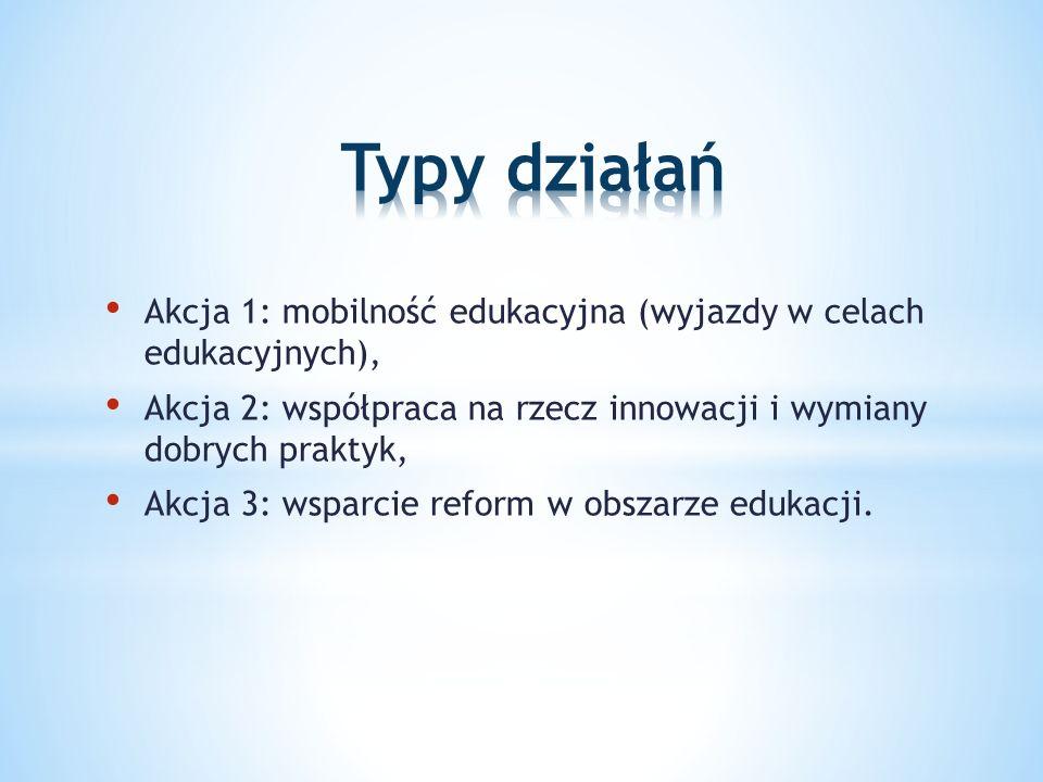 Akcja 1: mobilność edukacyjna (wyjazdy w celach edukacyjnych), Akcja 2: współpraca na rzecz innowacji i wymiany dobrych praktyk, Akcja 3: wsparcie reform w obszarze edukacji.