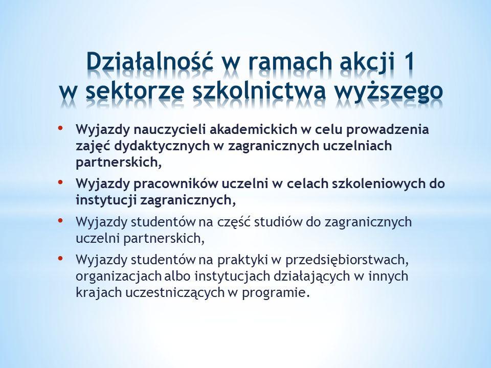 Uczelnia posiadająca Kartę Erasmusa dla Szkolnictwa Wyższego; Uczelnia, która podpisała z WSPol umowę o współpracy w ramach programu Erasmus+; Uczelnia, której profil kształcenia umożliwia realizację zajęć programowych przez nauczycieli z WSPol.