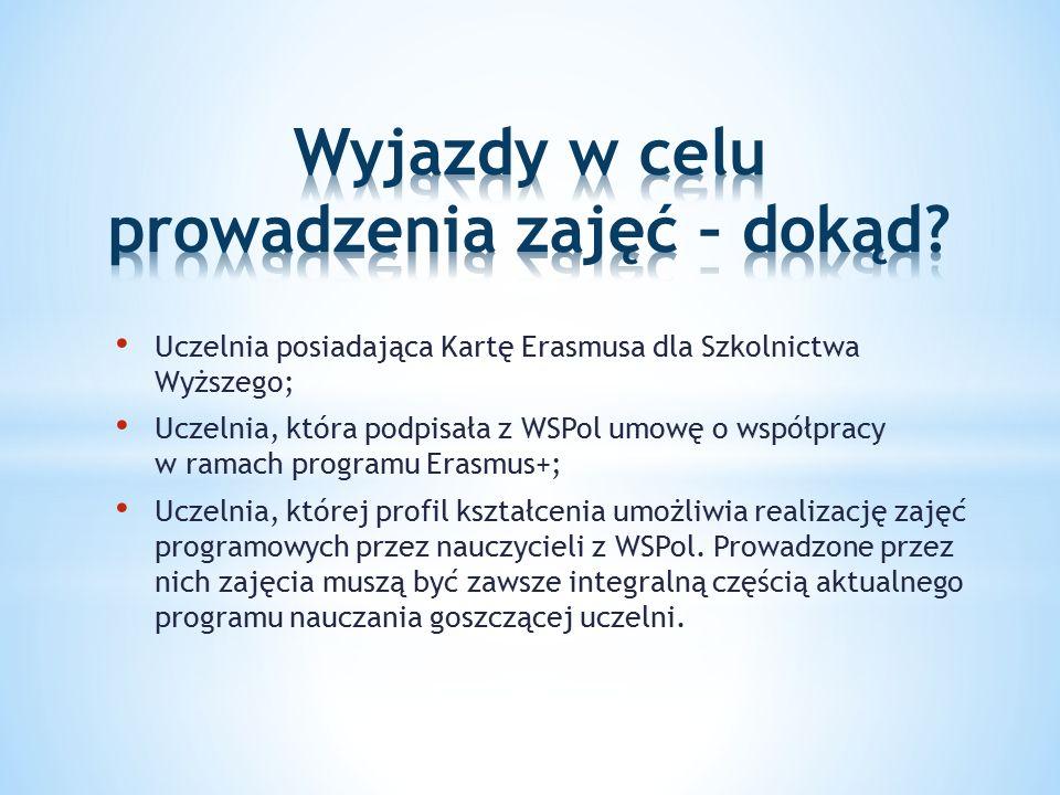 Uczelnie współpracujące z WSPol