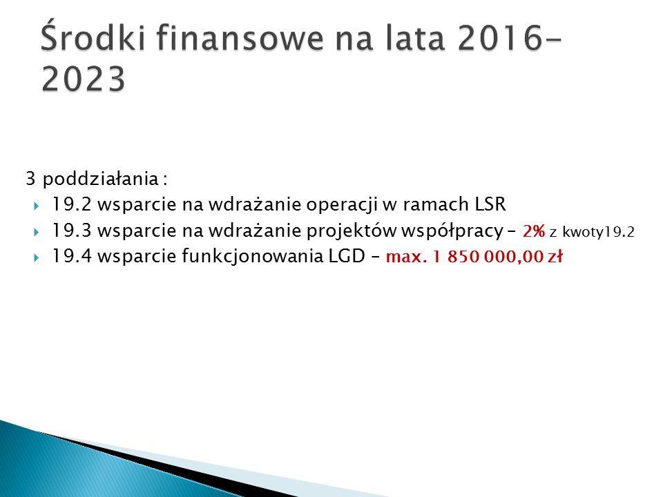 3 poddziałania :  19.2 wsparcie na wdrażanie operacji w ramach LSR  19.3 wsparcie na wdrażanie projektów współpracy – 2% z kwoty19.2  19.4 wsparcie funkcjonowania LGD – max.
