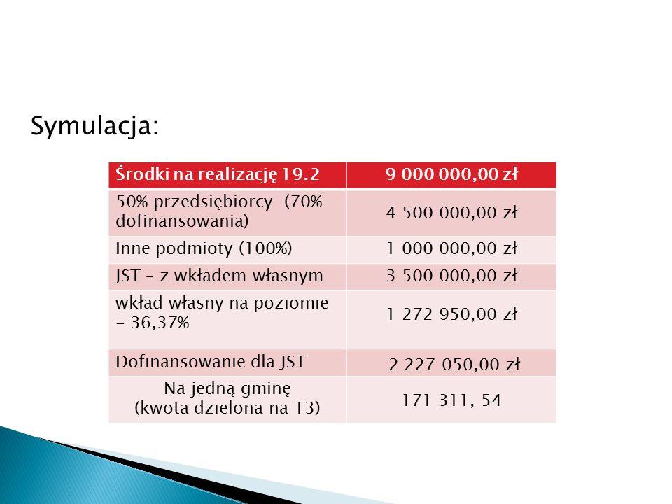 Symulacja: Środki na realizację 19.29 000 000,00 zł 50% przedsiębiorcy (70% dofinansowania) 4 500 000,00 zł Inne podmioty (100%)1 000 000,00 zł JST – z wkładem własnym3 500 000,00 zł wkład własny na poziomie - 36,37% 1 272 950,00 zł Dofinansowanie dla JST 2 227 050,00 zł Na jedną gminę (kwota dzielona na 13) 171 311, 54