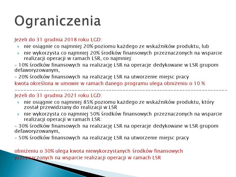 Jeżeli do 31 grudnia 2018 roku LGD:  nie osiągnie co najmniej 20% poziomu każdego ze wskaźników produktu, lub  nie wykorzysta co najmniej 20% środków finansowych przeznaczonych na wsparcie realizacji operacji w ramach LSR, co najmniej: – 10% środków finansowych na realizację LSR na operacje dedykowane w LSR grupom defaworyzowanym, – 20% środków finansowych na realizację LSR na utworzenie miejsc pracy kwota określona w umowie w ramach danego programu ulega obniżeniu o 10 % --------------------------------------------------------------------------- Jeżeli do 31 grudnia 2021 roku LGD:  nie osiągnie co najmniej 85% poziomu każdego ze wskaźników produktu, który został przewidziany do realizacji w LSR  nie wykorzysta co najmniej 50% środków finansowych przeznaczonych na wsparcie realizacji operacji w ramach LSR: – 30% środków finansowych na realizację LSR na operacje dedykowane w LSR grupom defaworyzowanym, – 50% środków finansowych na realizację LSR na utworzenie miejsc pracy obniżeniu o 30% ulega kwota niewykorzystanych środków finansowych przeznaczonych na wsparcie realizacji operacji w ramach LSR