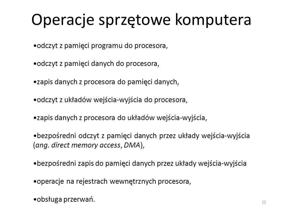 Operacje sprzętowe komputera 11 odczyt z pamięci programu do procesora, odczyt z pamięci danych do procesora, zapis danych z procesora do pamięci dany