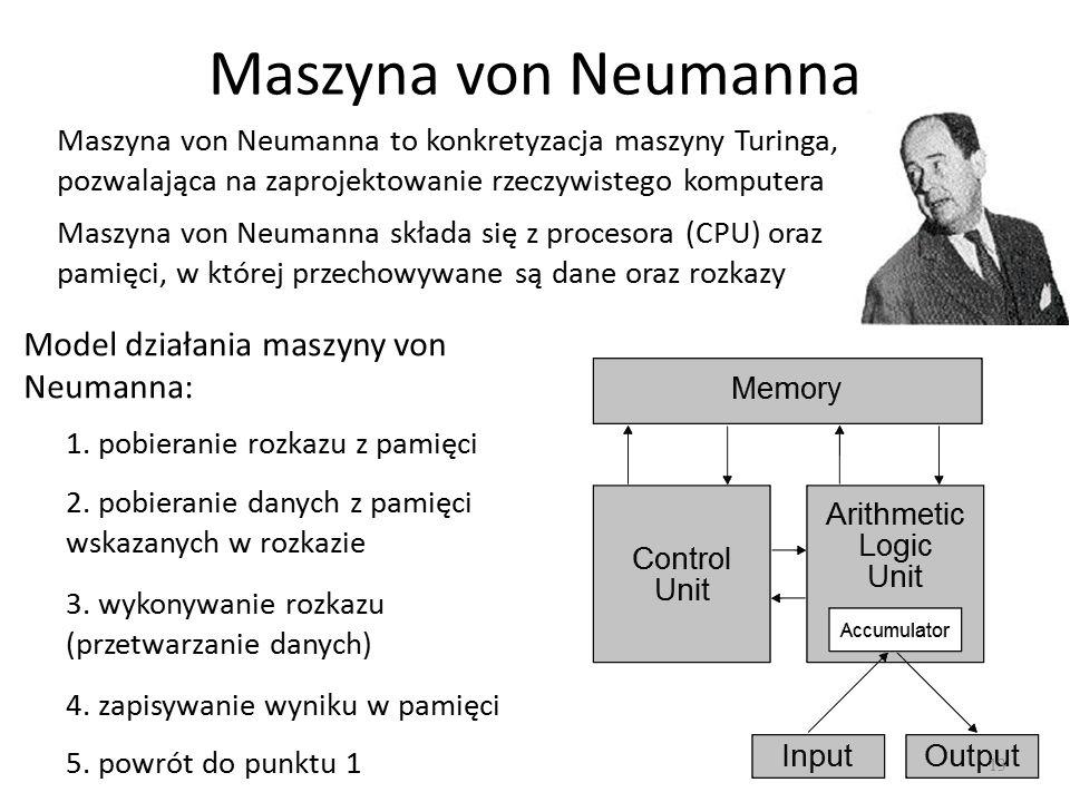 Maszyna von Neumanna Maszyna von Neumanna to konkretyzacja maszyny Turinga, pozwalająca na zaprojektowanie rzeczywistego komputera Maszyna von Neumanna składa się z procesora (CPU) oraz pamięci, w której przechowywane są dane oraz rozkazy Model działania maszyny von Neumanna: 1.