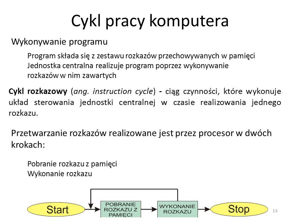 Cykl pracy komputera 14 Wykonywanie programu Program składa się z zestawu rozkazów przechowywanych w pamięci Jednostka centralna realizuje program poprzez wykonywanie rozkazów w nim zawartych Przetwarzanie rozkazów realizowane jest przez procesor w dwóch krokach: Pobranie rozkazu z pamięci Wykonanie rozkazu Cykl rozkazowy (ang.