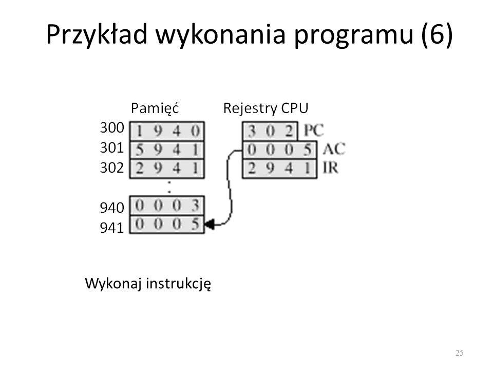 Przykład wykonania programu (6) 25 Wykonaj instrukcję