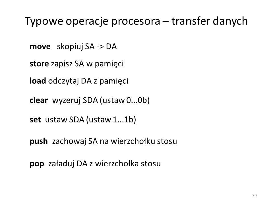 Typowe operacje procesora – transfer danych 30 moveskopiuj SA -> DA store zapisz SA w pamięci load odczytaj DA z pamięci clear wyzeruj SDA (ustaw 0...0b) set ustaw SDA (ustaw 1...1b) push zachowaj SA na wierzchołku stosu pop załaduj DA z wierzchołka stosu