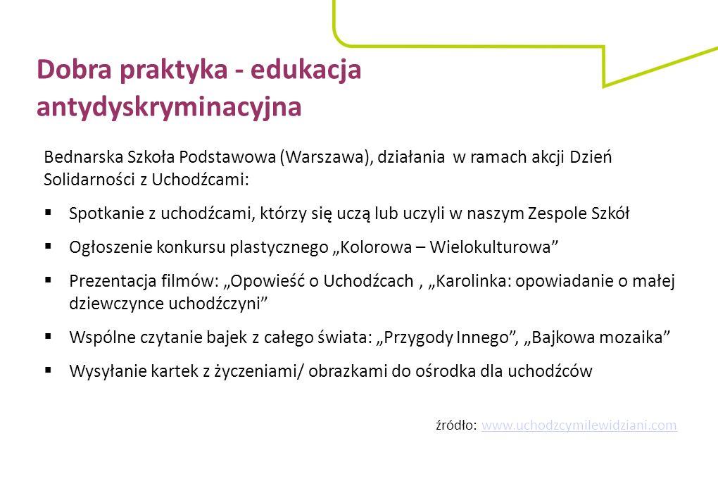 Dobra praktyka - edukacja antydyskryminacyjna Bednarska Szkoła Podstawowa (Warszawa), działania w ramach akcji Dzień Solidarności z Uchodźcami:  Spot
