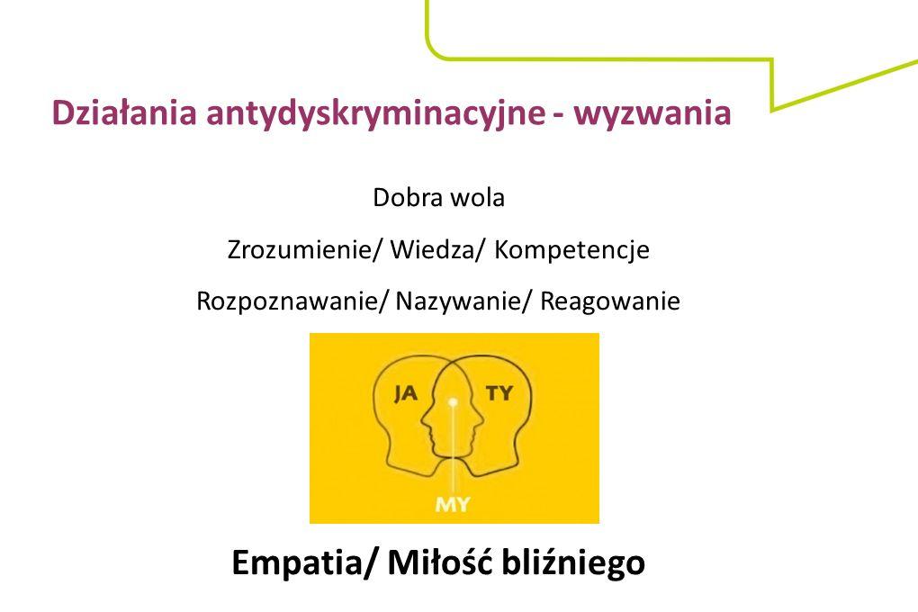 Dobra wola Zrozumienie/ Wiedza/ Kompetencje Rozpoznawanie/ Nazywanie/ Reagowanie Empatia/ Miłość bliźniego Działania antydyskryminacyjne - wyzwania