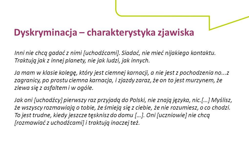 Dobra praktyka – edukacja antydyskryminacyjna  Na lekcjach przyrody – Szukanie na mapie państw, z których pochodzą uchodźcy  Na lekcjach matematyki – Procentowy udział uchodźców w danym państwie  Na lekcjach języka hiszpańskiego – Przygotowanie akcji informacyjnej o uchodźcach – plakaty  Na lekcjach religii i etyki – Warsztaty wielokulturowe oraz religie i wyznania uchodźców mieszkających w Polsce  Na lekcjach języka angielskiego – Plakat z nazwami narodowości i hasłami nawołującymi do pomocy uchodźcom oraz rozmowy o przyczynach ucieczki z rodzimych krajów i trudach związanych z podróżą  Na lekcji muzyki – Muzyka krajów z których pochodzą uchodźcy.