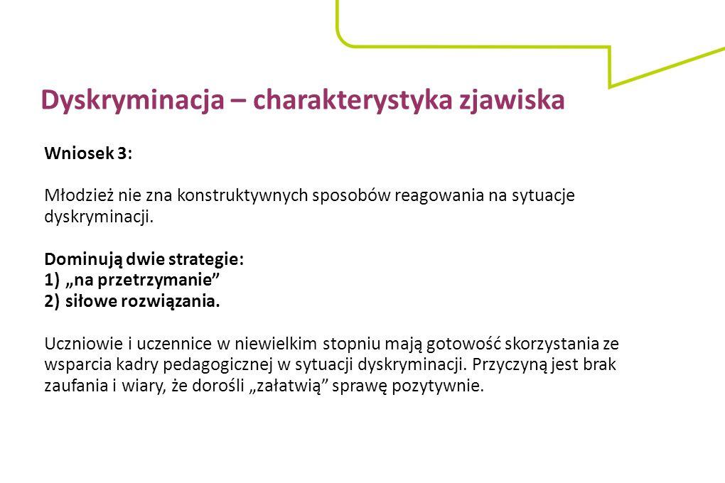 Wniosek 3: Młodzież nie zna konstruktywnych sposobów reagowania na sytuacje dyskryminacji.