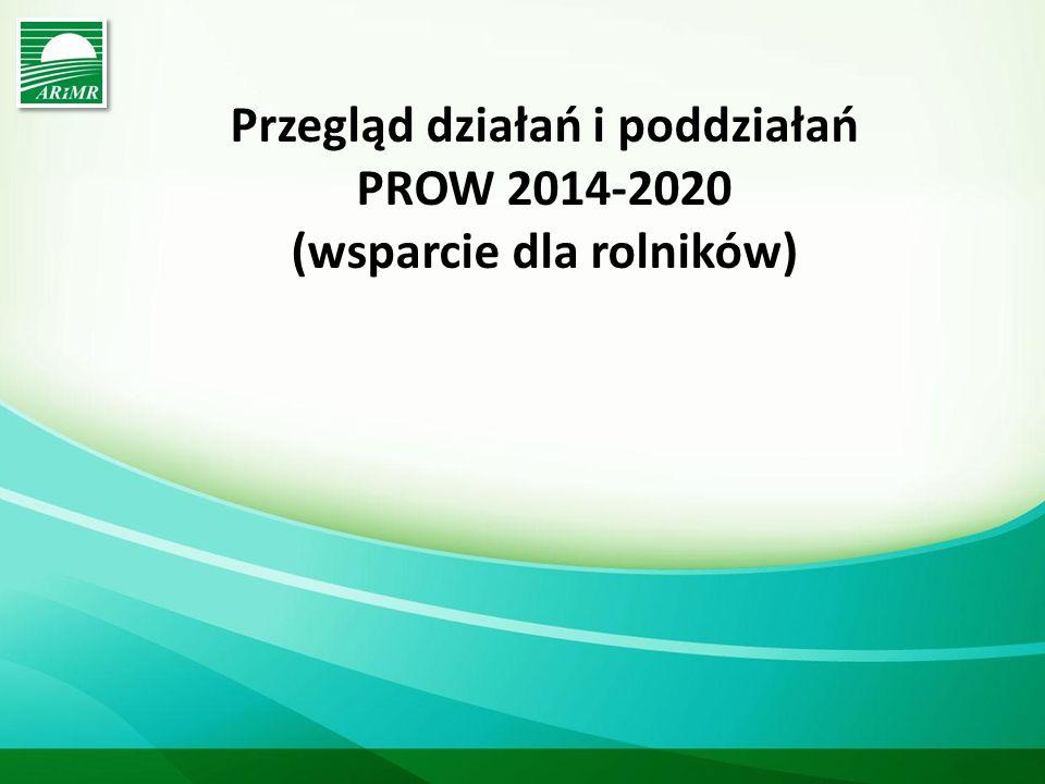 Przegląd działań i poddziałań PROW 2014-2020 (wsparcie dla rolników)