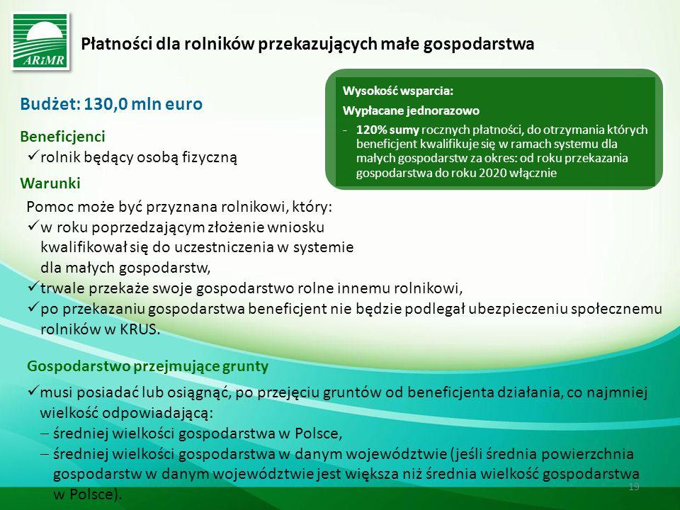 Płatności dla rolników przekazujących małe gospodarstwa Budżet: 130,0 mln euro Beneficjenci rolnik będący osobą fizyczną Warunki Pomoc może być przyznana rolnikowi, który: w roku poprzedzającym złożenie wniosku kwalifikował się do uczestniczenia w systemie dla małych gospodarstw, trwale przekaże swoje gospodarstwo rolne innemu rolnikowi, po przekazaniu gospodarstwa beneficjent nie będzie podlegał ubezpieczeniu społecznemu rolników w KRUS.