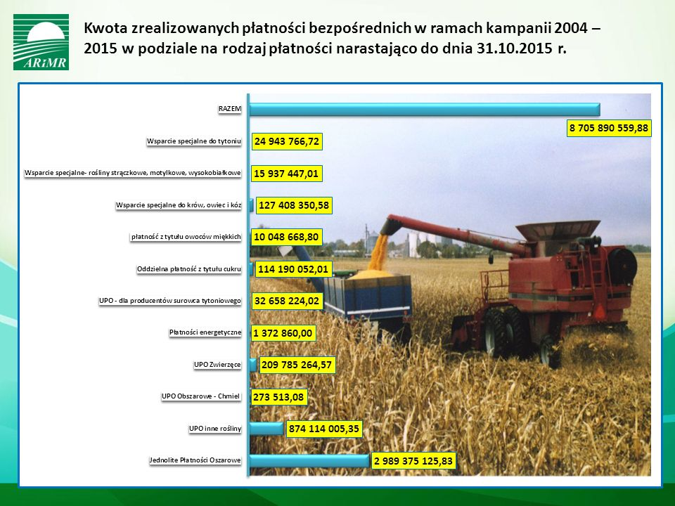 Restrukturyzacja małych gospodarstw Budżet: 883 mln euro Beneficjent osoba fizyczna ubezpieczona na podstawie przepisów o ubezpieczeniu społecznym rolników w pełnym zakresie jako rolnik, prowadząca wyłącznie działalność rolniczą Pomoc przyznawana na restrukturyzację gospodarstwa w kierunku produkcji produktów rolnych, przygotowania do sprzedaży, sprzedaży bezpośredniej lub przetwórstwa produktów rolnych Warunki gospodarstwo o wielkości ekonomicznej do 10 tys.