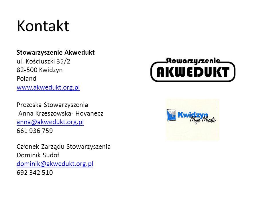 Kontakt Stowarzyszenie Akwedukt ul.