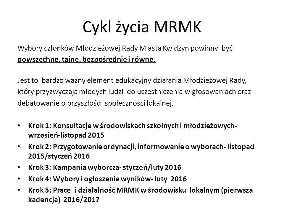 Cykl życia MRMK Wybory członków Młodzieżowej Rady Miasta Kwidzyn powinny być powszechne, tajne, bezpośrednie i równe.