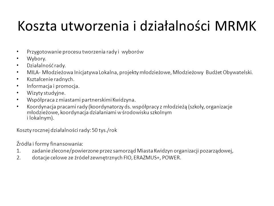 Koszta utworzenia i działalności MRMK Przygotowanie procesu tworzenia rady i wyborów Wybory.